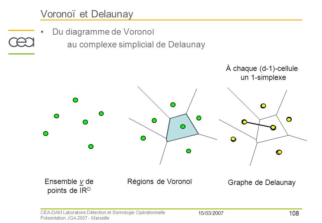 108 15/03/2007 CEA-DAM Laboratoire Détection et Sismologie Opérationnelle Présentation JGA 2007 - Marseille Voronoï et Delaunay Du diagramme de Vorono