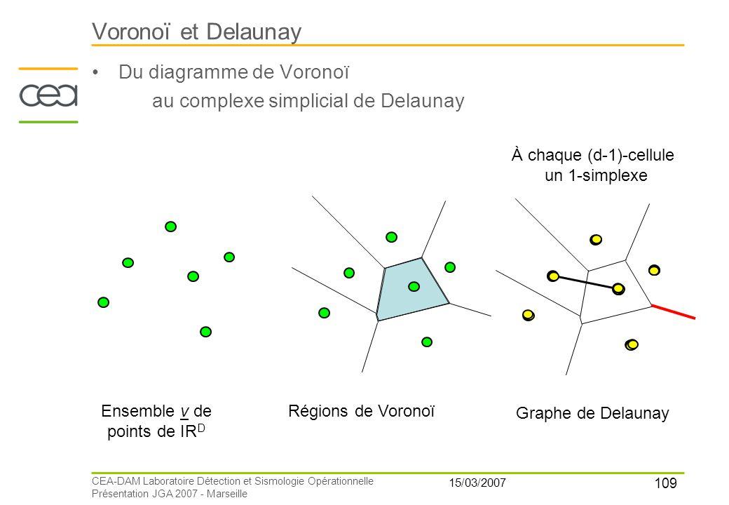 109 15/03/2007 CEA-DAM Laboratoire Détection et Sismologie Opérationnelle Présentation JGA 2007 - Marseille Voronoï et Delaunay Du diagramme de Vorono