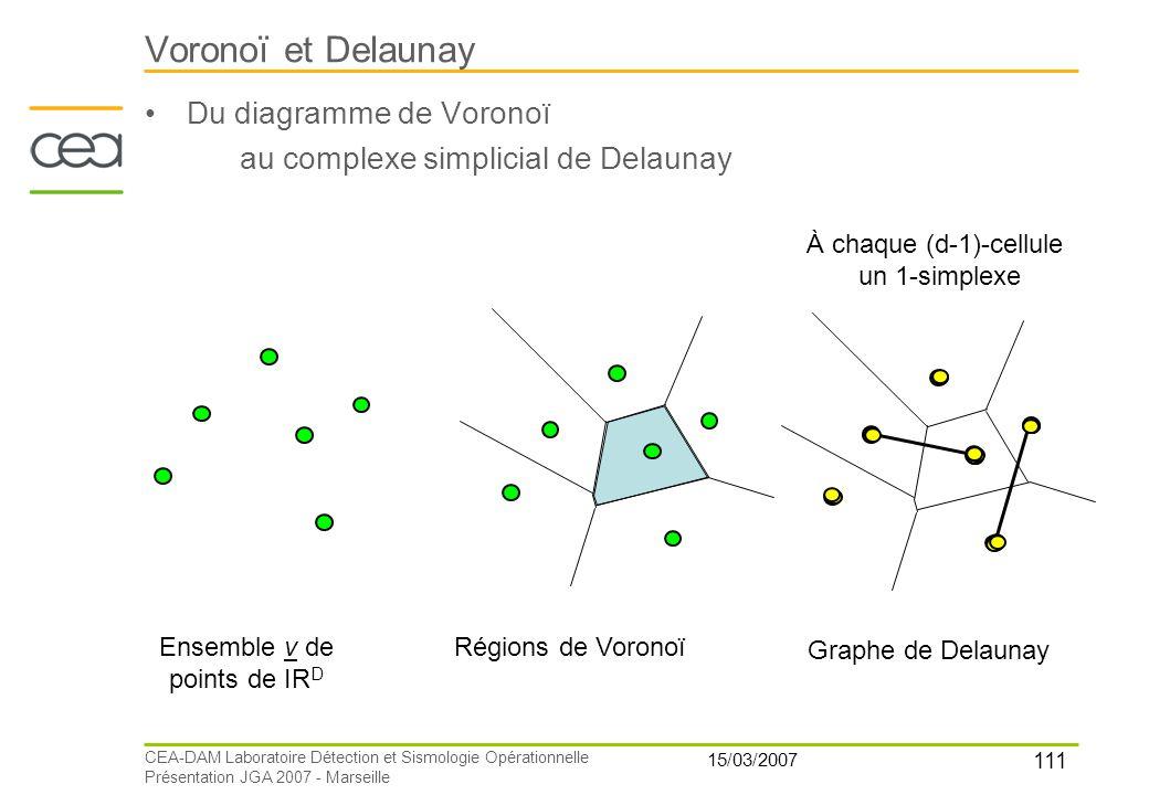111 15/03/2007 CEA-DAM Laboratoire Détection et Sismologie Opérationnelle Présentation JGA 2007 - Marseille Voronoï et Delaunay Du diagramme de Vorono