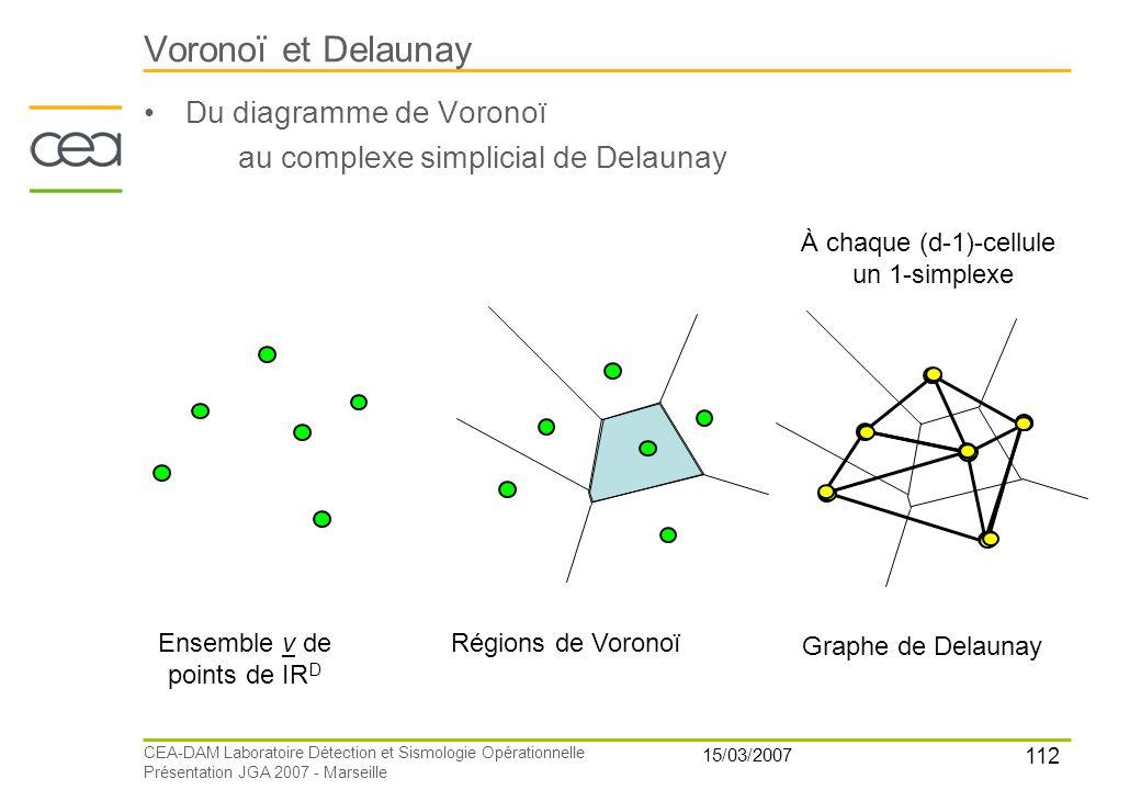112 15/03/2007 CEA-DAM Laboratoire Détection et Sismologie Opérationnelle Présentation JGA 2007 - Marseille Voronoï et Delaunay Du diagramme de Vorono