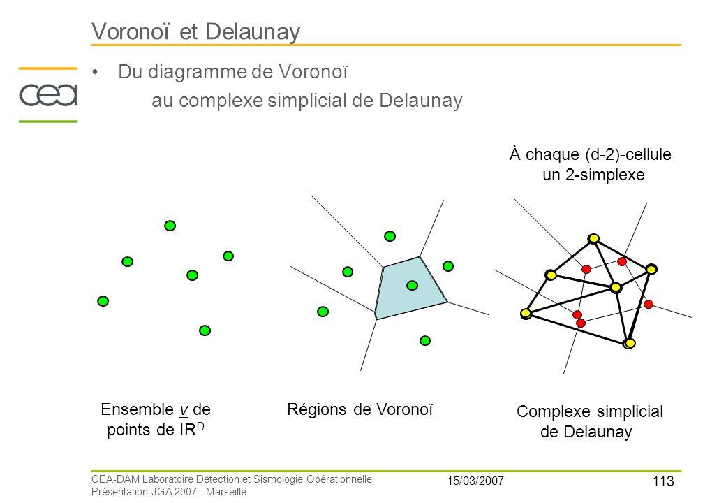 113 15/03/2007 CEA-DAM Laboratoire Détection et Sismologie Opérationnelle Présentation JGA 2007 - Marseille Voronoï et Delaunay Du diagramme de Vorono