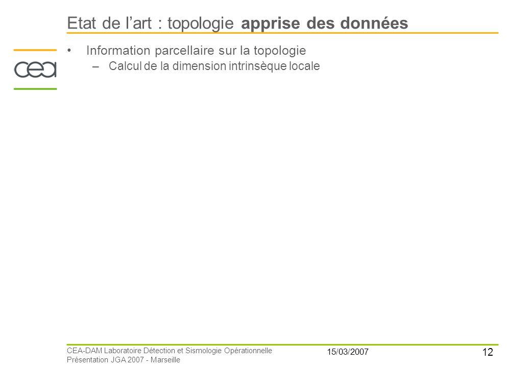 12 15/03/2007 CEA-DAM Laboratoire Détection et Sismologie Opérationnelle Présentation JGA 2007 - Marseille Etat de lart : topologie apprise des donnée