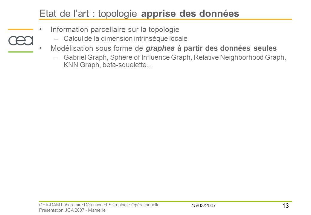13 15/03/2007 CEA-DAM Laboratoire Détection et Sismologie Opérationnelle Présentation JGA 2007 - Marseille Etat de lart : topologie apprise des donnée