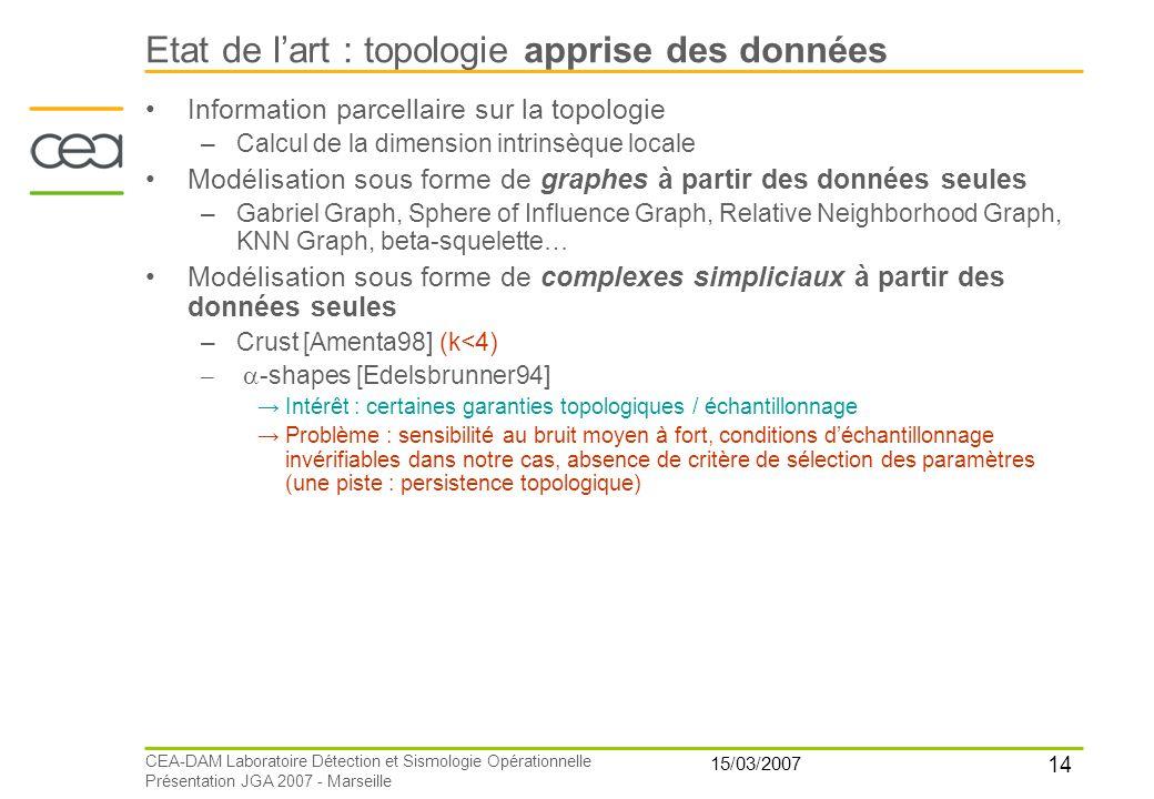 14 15/03/2007 CEA-DAM Laboratoire Détection et Sismologie Opérationnelle Présentation JGA 2007 - Marseille Etat de lart : topologie apprise des donnée