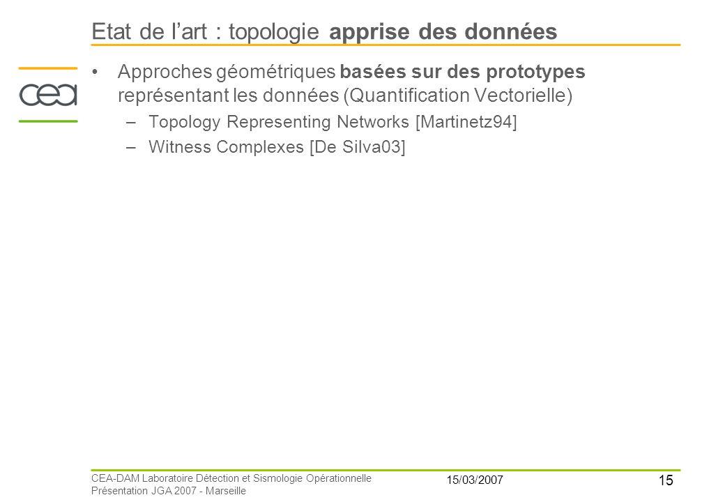 15 15/03/2007 CEA-DAM Laboratoire Détection et Sismologie Opérationnelle Présentation JGA 2007 - Marseille Etat de lart : topologie apprise des donnée
