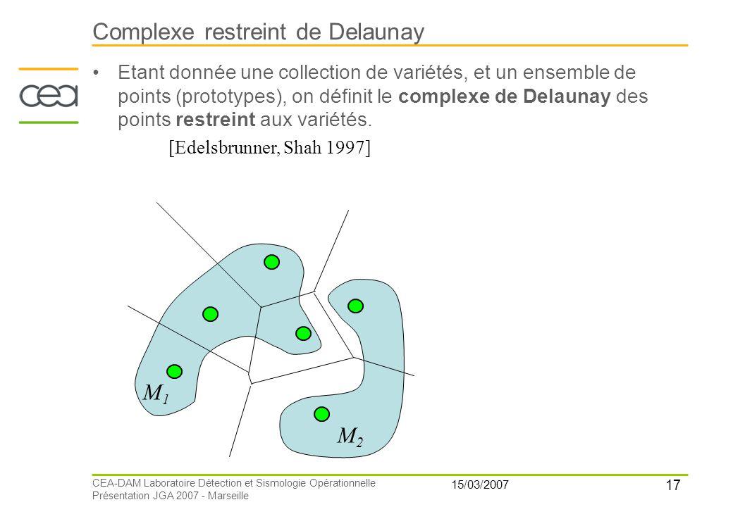 17 15/03/2007 CEA-DAM Laboratoire Détection et Sismologie Opérationnelle Présentation JGA 2007 - Marseille Complexe restreint de Delaunay [Edelsbrunne