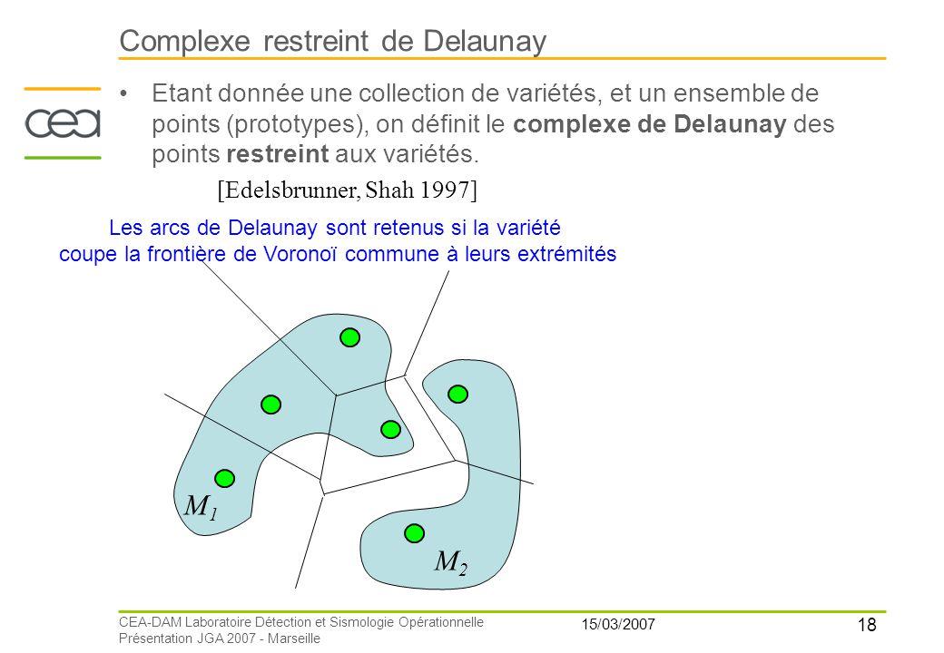 18 15/03/2007 CEA-DAM Laboratoire Détection et Sismologie Opérationnelle Présentation JGA 2007 - Marseille Complexe restreint de Delaunay [Edelsbrunne