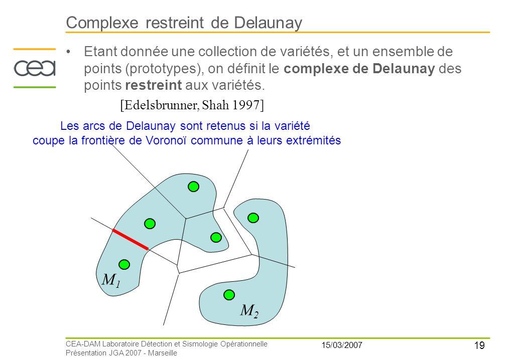 19 15/03/2007 CEA-DAM Laboratoire Détection et Sismologie Opérationnelle Présentation JGA 2007 - Marseille Complexe restreint de Delaunay [Edelsbrunne