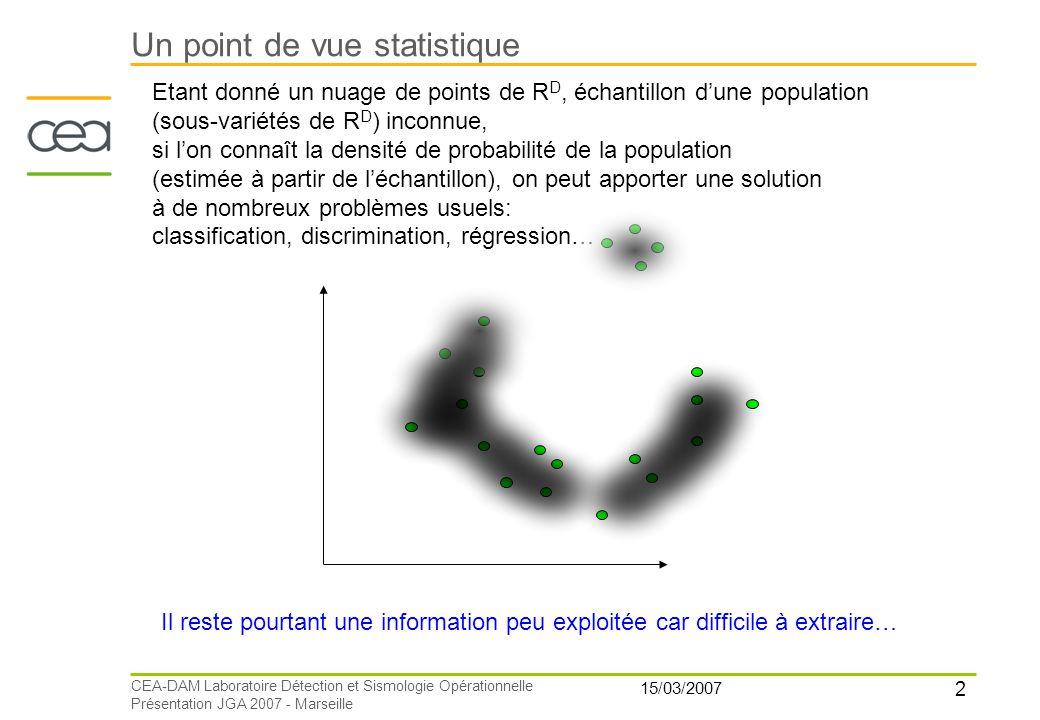 2 15/03/2007 CEA-DAM Laboratoire Détection et Sismologie Opérationnelle Présentation JGA 2007 - Marseille Un point de vue statistique Etant donné un n
