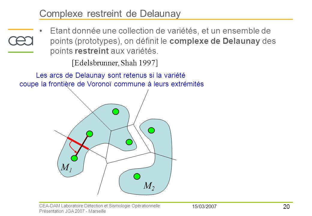 20 15/03/2007 CEA-DAM Laboratoire Détection et Sismologie Opérationnelle Présentation JGA 2007 - Marseille Complexe restreint de Delaunay [Edelsbrunne
