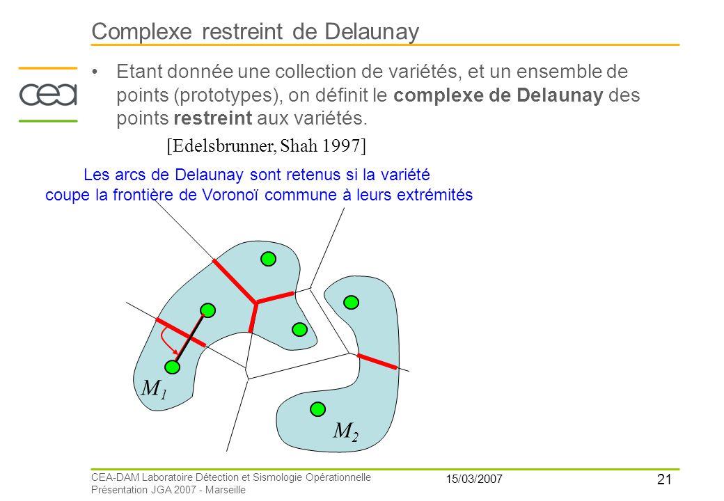 21 15/03/2007 CEA-DAM Laboratoire Détection et Sismologie Opérationnelle Présentation JGA 2007 - Marseille Complexe restreint de Delaunay [Edelsbrunne