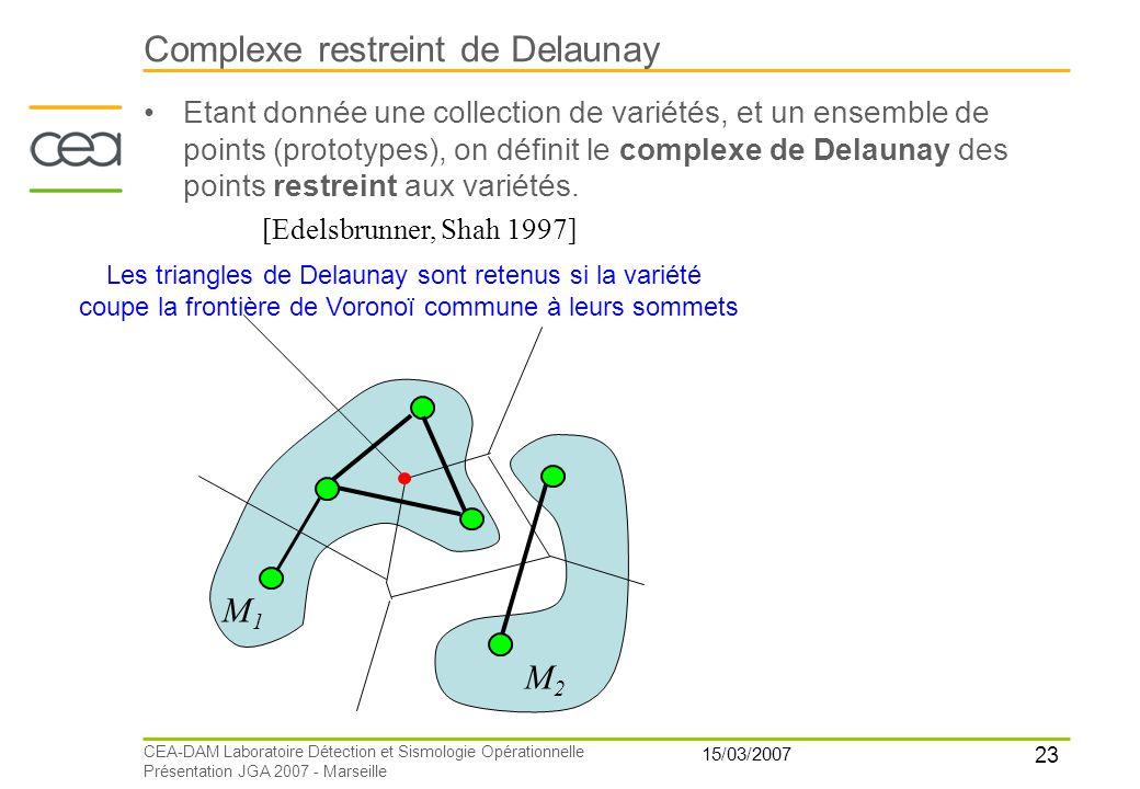 23 15/03/2007 CEA-DAM Laboratoire Détection et Sismologie Opérationnelle Présentation JGA 2007 - Marseille Complexe restreint de Delaunay [Edelsbrunne