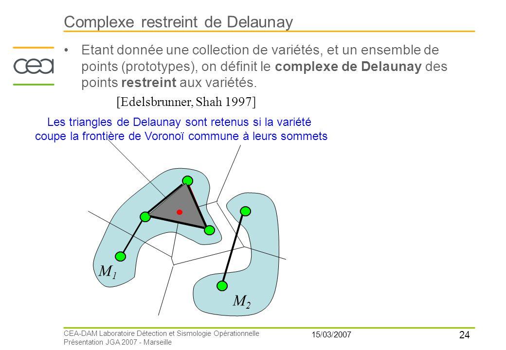 24 15/03/2007 CEA-DAM Laboratoire Détection et Sismologie Opérationnelle Présentation JGA 2007 - Marseille Complexe restreint de Delaunay [Edelsbrunne