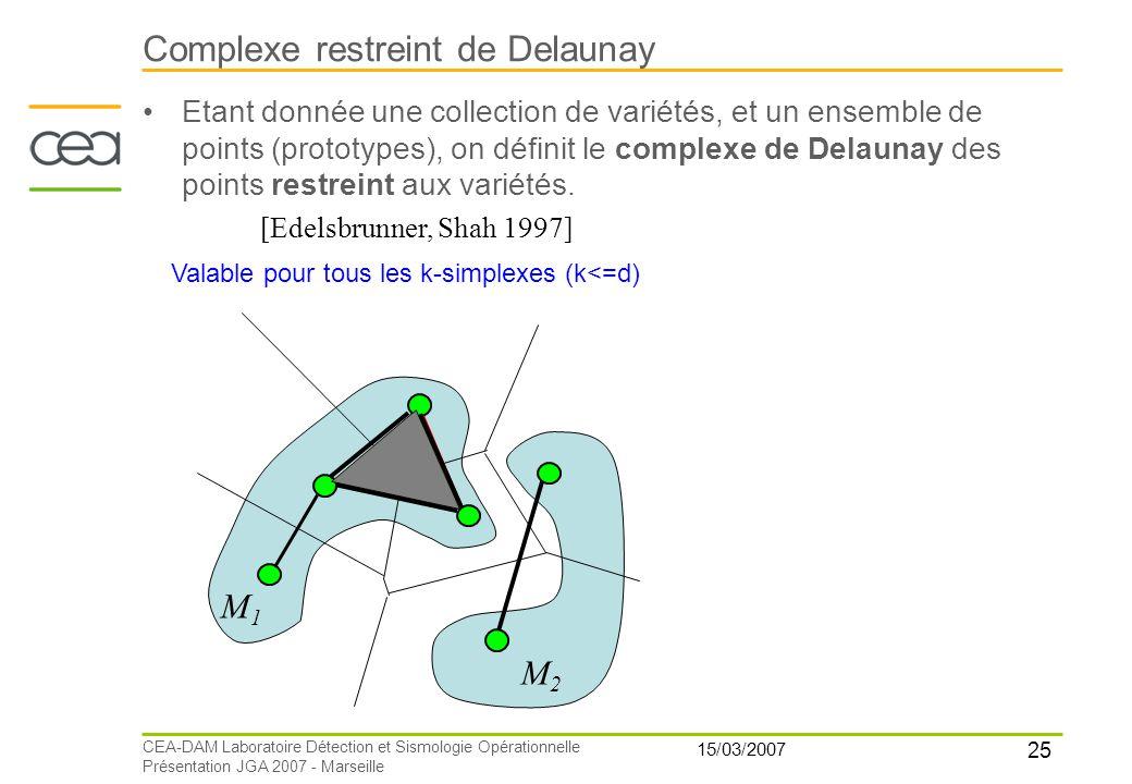 25 15/03/2007 CEA-DAM Laboratoire Détection et Sismologie Opérationnelle Présentation JGA 2007 - Marseille Complexe restreint de Delaunay [Edelsbrunne
