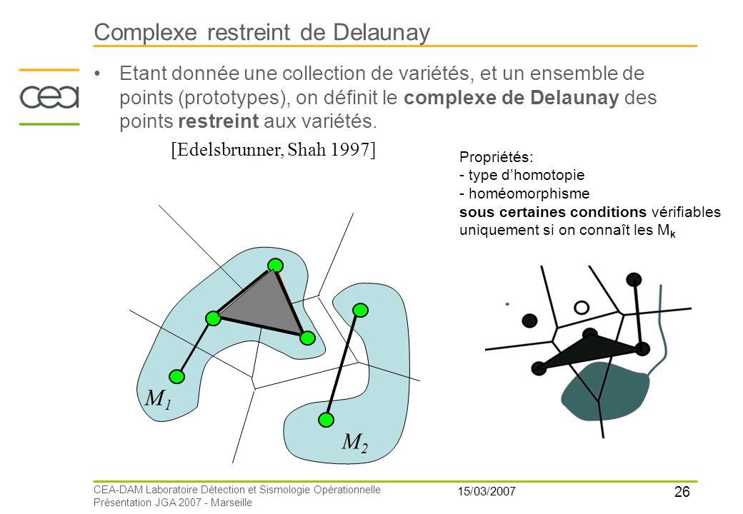 26 15/03/2007 CEA-DAM Laboratoire Détection et Sismologie Opérationnelle Présentation JGA 2007 - Marseille Complexe restreint de Delaunay [Edelsbrunne