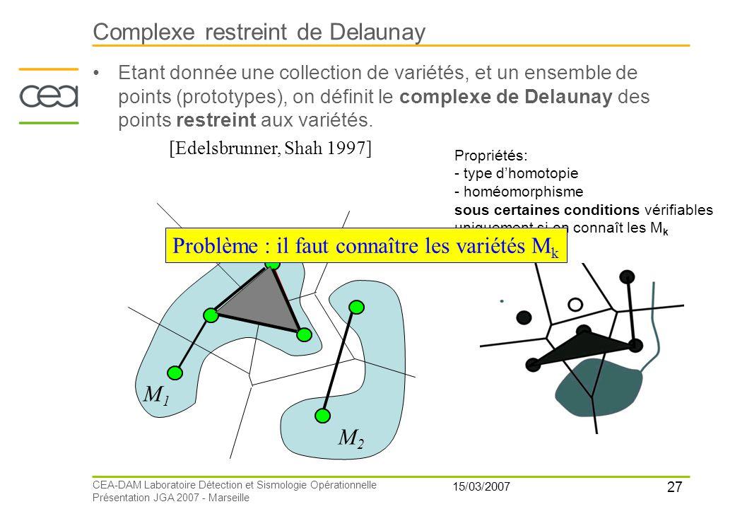 27 15/03/2007 CEA-DAM Laboratoire Détection et Sismologie Opérationnelle Présentation JGA 2007 - Marseille Complexe restreint de Delaunay [Edelsbrunne