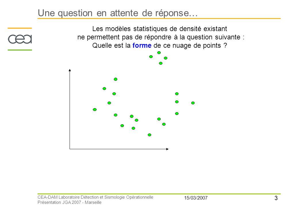 3 15/03/2007 CEA-DAM Laboratoire Détection et Sismologie Opérationnelle Présentation JGA 2007 - Marseille Une question en attente de réponse… Les modè