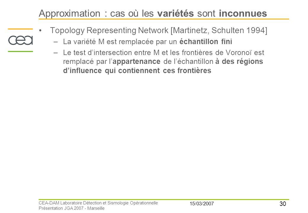 30 15/03/2007 CEA-DAM Laboratoire Détection et Sismologie Opérationnelle Présentation JGA 2007 - Marseille Approximation : cas où les variétés sont in