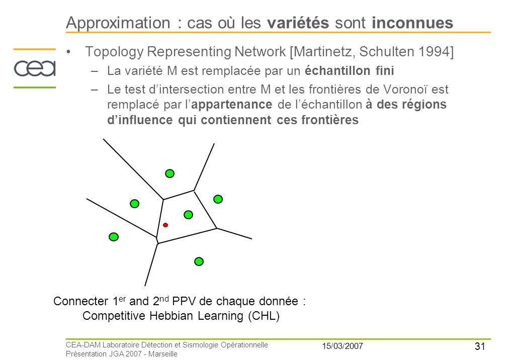 31 15/03/2007 CEA-DAM Laboratoire Détection et Sismologie Opérationnelle Présentation JGA 2007 - Marseille Approximation : cas où les variétés sont in