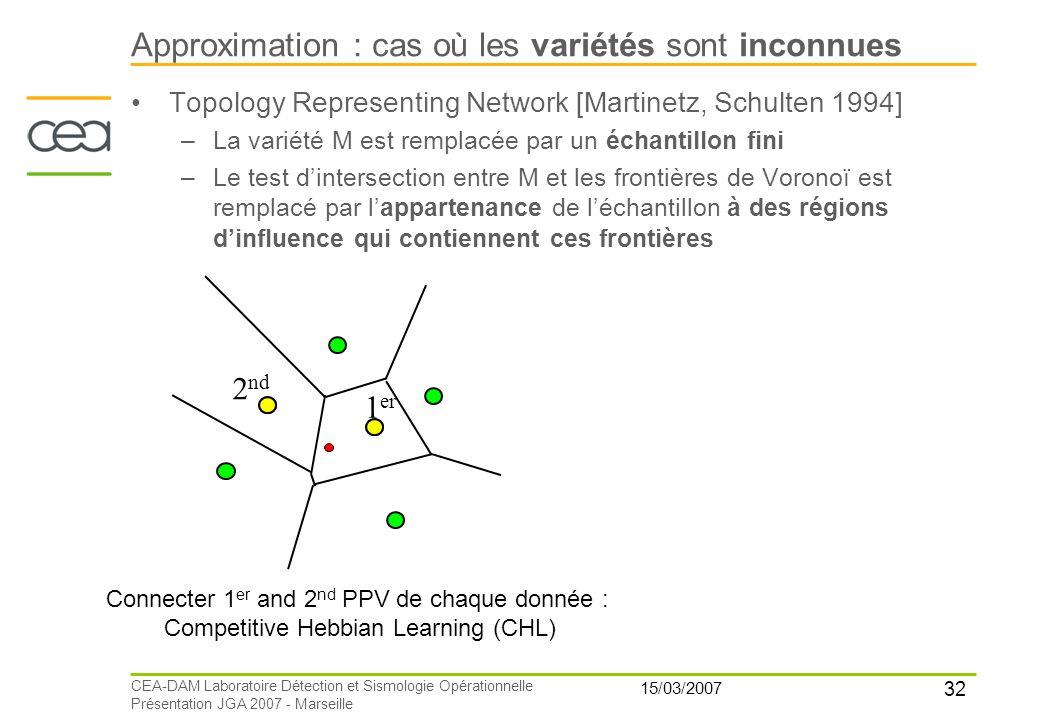 32 15/03/2007 CEA-DAM Laboratoire Détection et Sismologie Opérationnelle Présentation JGA 2007 - Marseille Approximation : cas où les variétés sont in