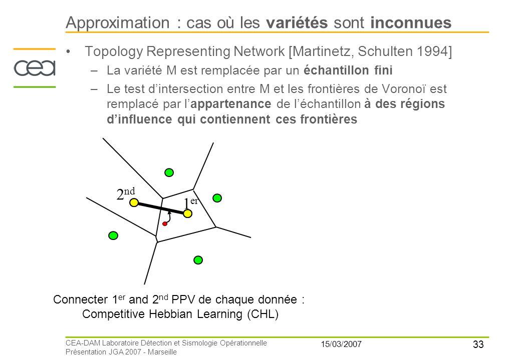 33 15/03/2007 CEA-DAM Laboratoire Détection et Sismologie Opérationnelle Présentation JGA 2007 - Marseille Approximation : cas où les variétés sont in