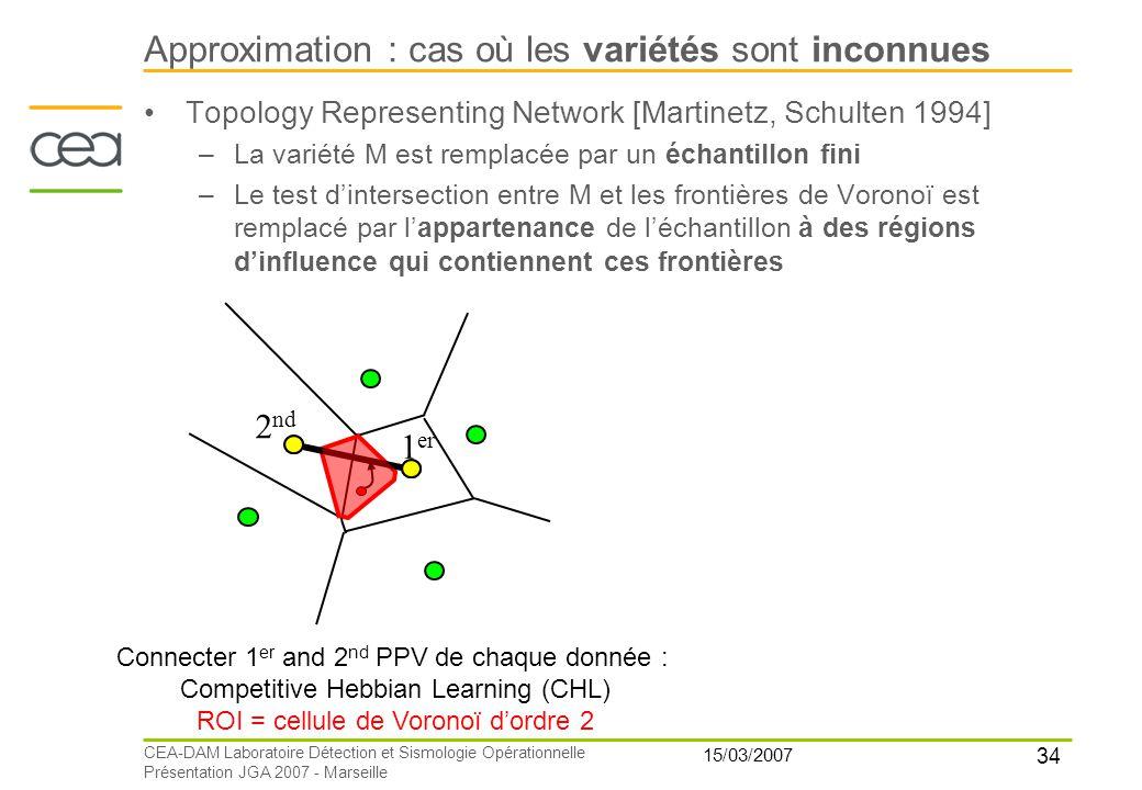 34 15/03/2007 CEA-DAM Laboratoire Détection et Sismologie Opérationnelle Présentation JGA 2007 - Marseille Approximation : cas où les variétés sont in