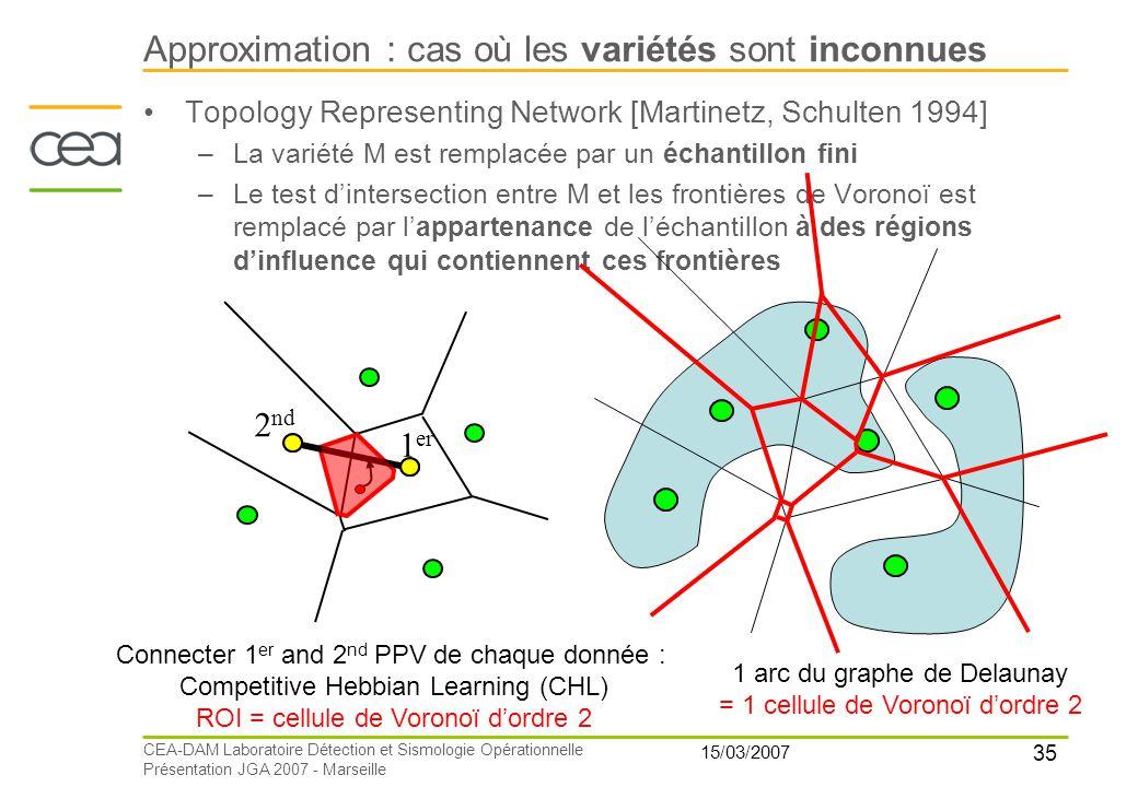35 15/03/2007 CEA-DAM Laboratoire Détection et Sismologie Opérationnelle Présentation JGA 2007 - Marseille Approximation : cas où les variétés sont in