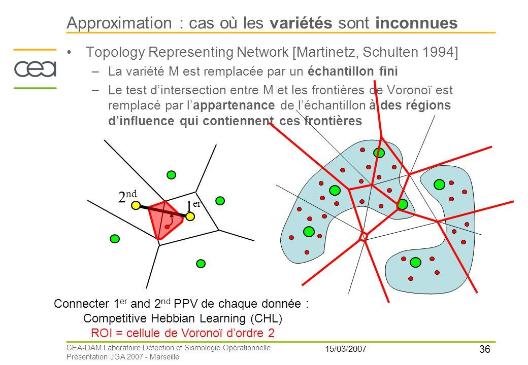 36 15/03/2007 CEA-DAM Laboratoire Détection et Sismologie Opérationnelle Présentation JGA 2007 - Marseille Approximation : cas où les variétés sont in
