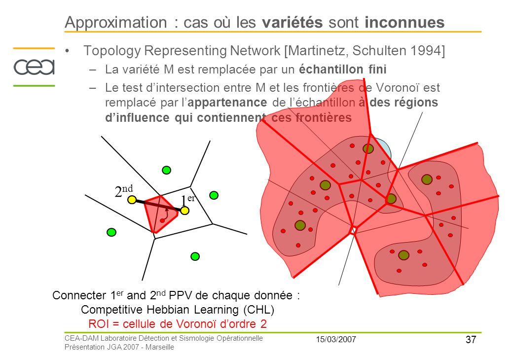 37 15/03/2007 CEA-DAM Laboratoire Détection et Sismologie Opérationnelle Présentation JGA 2007 - Marseille Approximation : cas où les variétés sont in