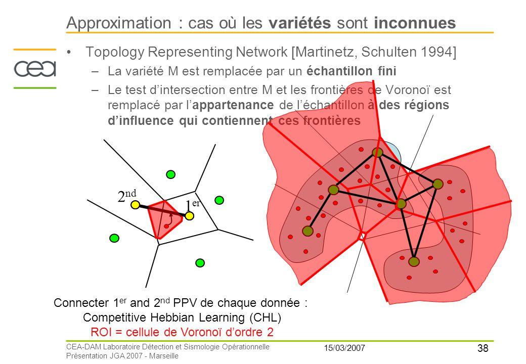 38 15/03/2007 CEA-DAM Laboratoire Détection et Sismologie Opérationnelle Présentation JGA 2007 - Marseille Approximation : cas où les variétés sont in