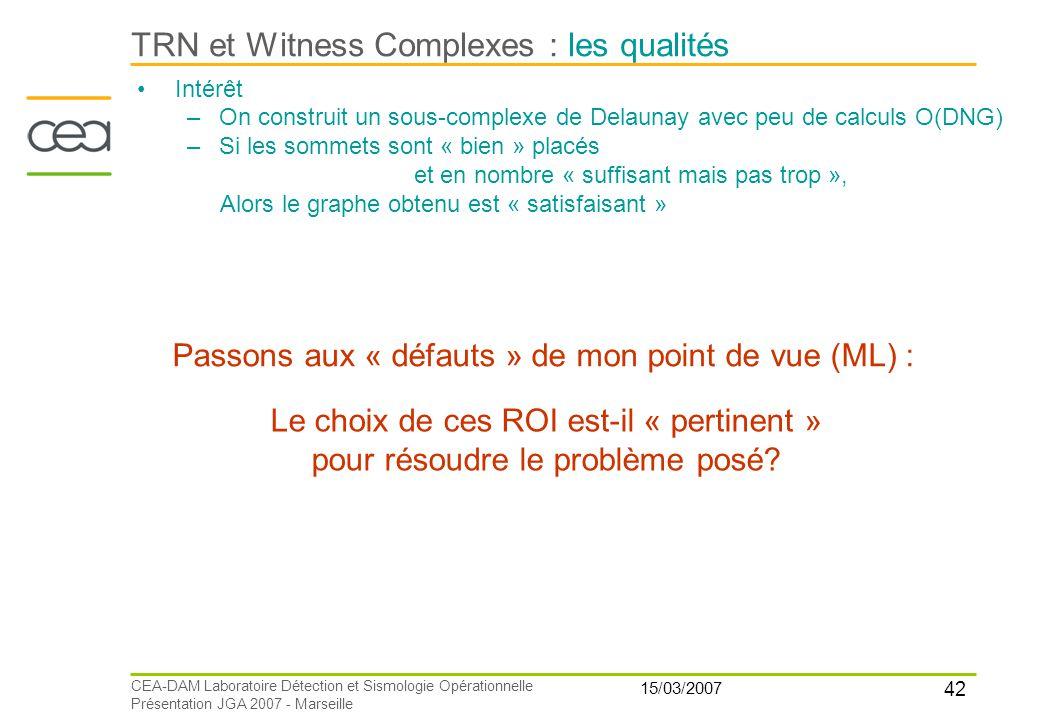 42 15/03/2007 CEA-DAM Laboratoire Détection et Sismologie Opérationnelle Présentation JGA 2007 - Marseille TRN et Witness Complexes : les qualités Int