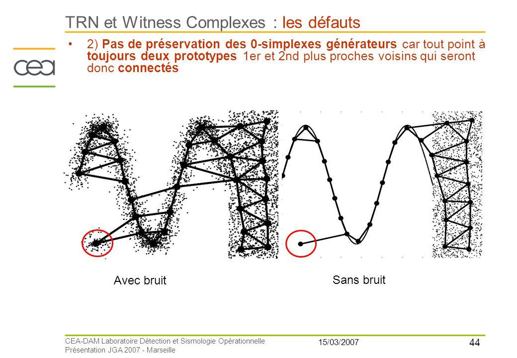 44 15/03/2007 CEA-DAM Laboratoire Détection et Sismologie Opérationnelle Présentation JGA 2007 - Marseille TRN et Witness Complexes : les défauts 2) P