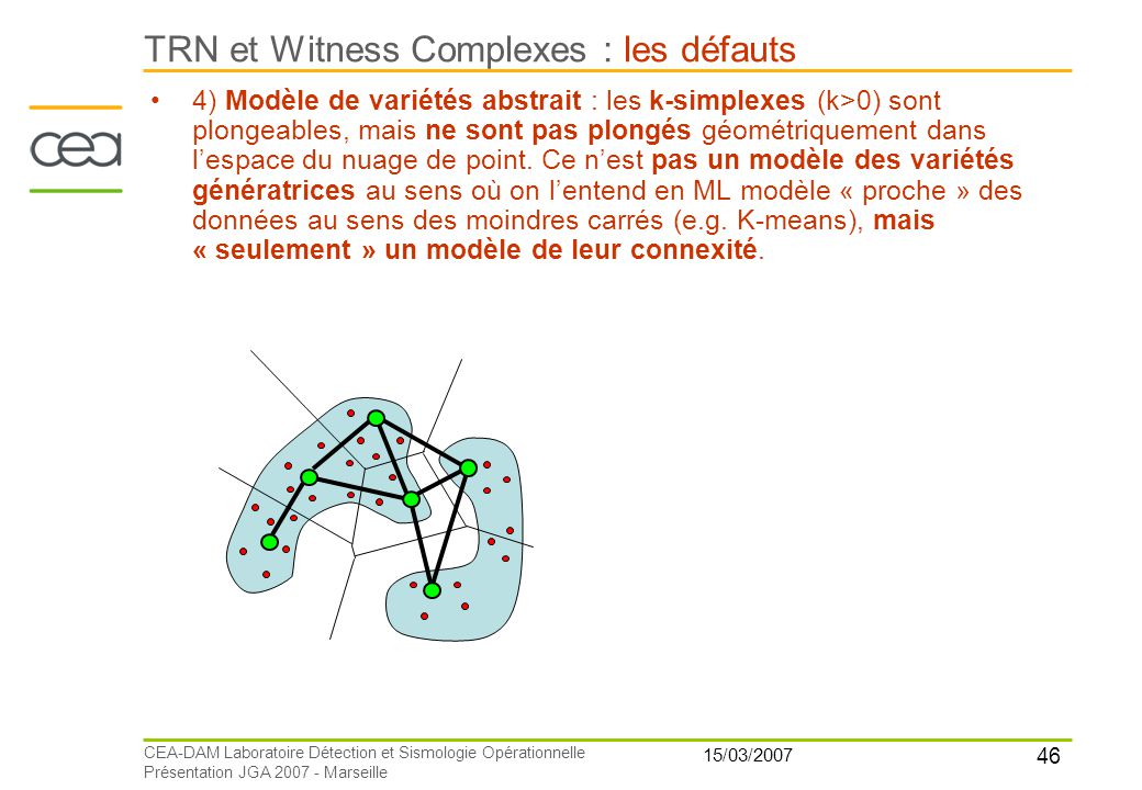 46 15/03/2007 CEA-DAM Laboratoire Détection et Sismologie Opérationnelle Présentation JGA 2007 - Marseille TRN et Witness Complexes : les défauts 4) M