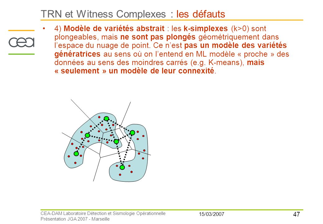 47 15/03/2007 CEA-DAM Laboratoire Détection et Sismologie Opérationnelle Présentation JGA 2007 - Marseille TRN et Witness Complexes : les défauts 4) M