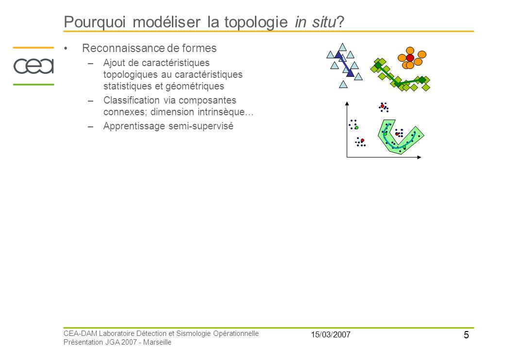 5 15/03/2007 CEA-DAM Laboratoire Détection et Sismologie Opérationnelle Présentation JGA 2007 - Marseille Pourquoi modéliser la topologie in situ? Rec