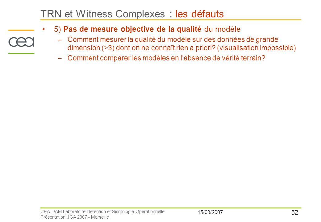 52 15/03/2007 CEA-DAM Laboratoire Détection et Sismologie Opérationnelle Présentation JGA 2007 - Marseille TRN et Witness Complexes : les défauts 5) P