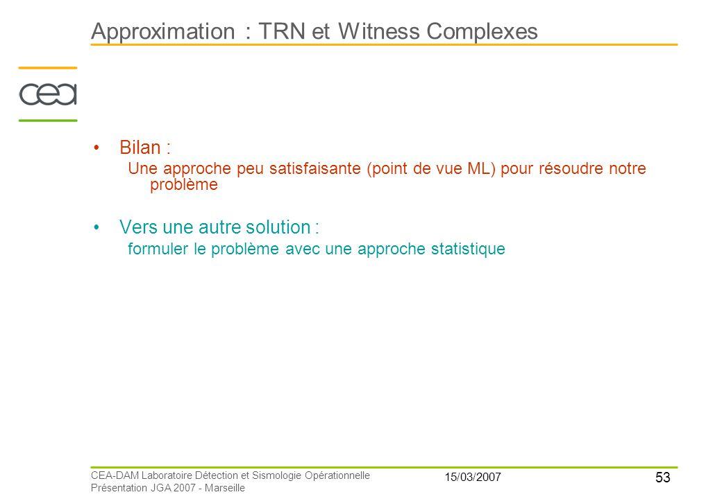 53 15/03/2007 CEA-DAM Laboratoire Détection et Sismologie Opérationnelle Présentation JGA 2007 - Marseille Approximation : TRN et Witness Complexes Bi