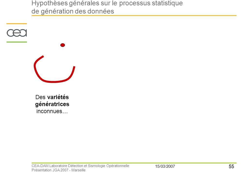 55 15/03/2007 CEA-DAM Laboratoire Détection et Sismologie Opérationnelle Présentation JGA 2007 - Marseille Hypothèses générales sur le processus stati