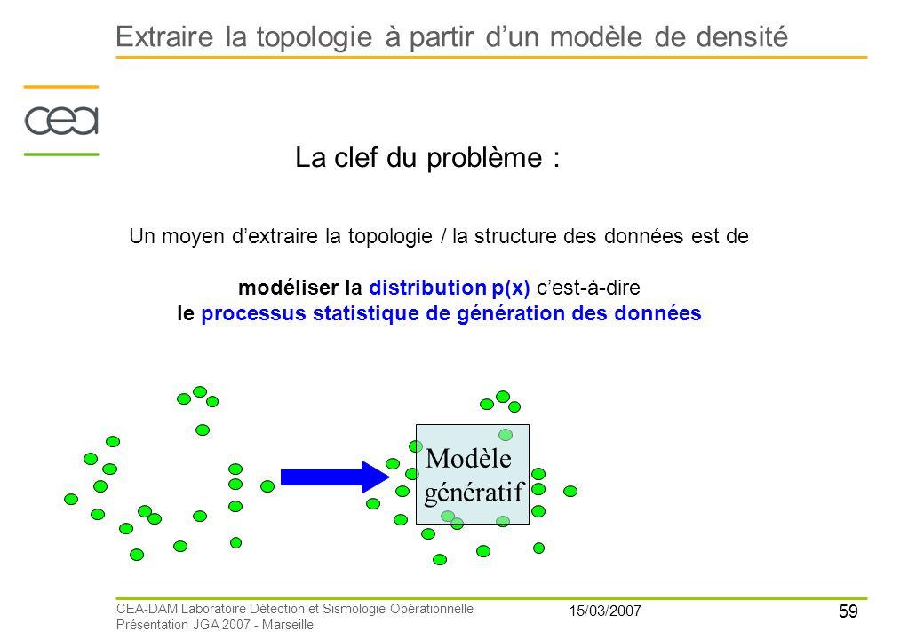 59 15/03/2007 CEA-DAM Laboratoire Détection et Sismologie Opérationnelle Présentation JGA 2007 - Marseille Extraire la topologie à partir dun modèle d