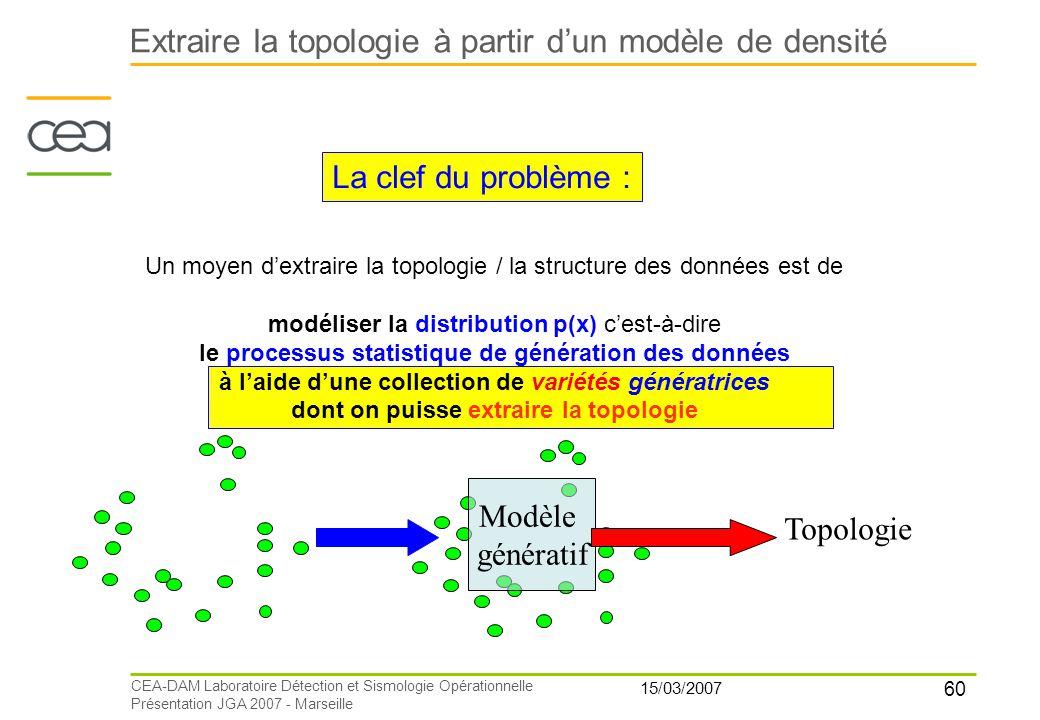 60 15/03/2007 CEA-DAM Laboratoire Détection et Sismologie Opérationnelle Présentation JGA 2007 - Marseille Extraire la topologie à partir dun modèle d