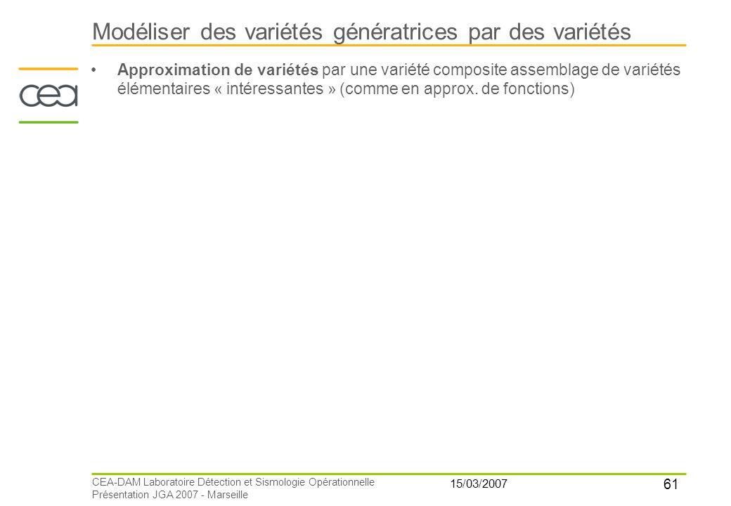 61 15/03/2007 CEA-DAM Laboratoire Détection et Sismologie Opérationnelle Présentation JGA 2007 - Marseille Modéliser des variétés génératrices par des