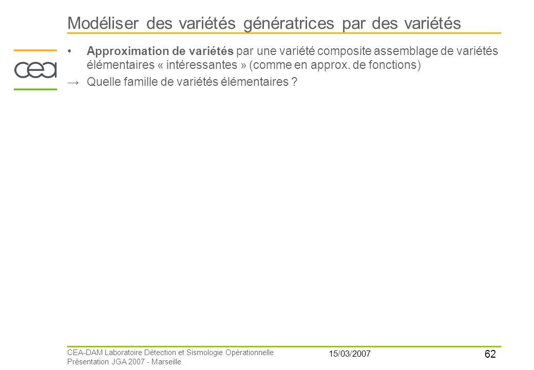 62 15/03/2007 CEA-DAM Laboratoire Détection et Sismologie Opérationnelle Présentation JGA 2007 - Marseille Modéliser des variétés génératrices par des