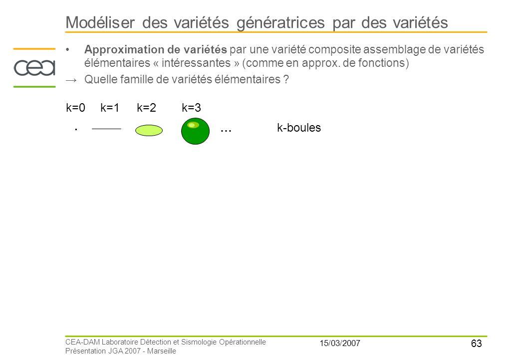 63 15/03/2007 CEA-DAM Laboratoire Détection et Sismologie Opérationnelle Présentation JGA 2007 - Marseille Modéliser des variétés génératrices par des