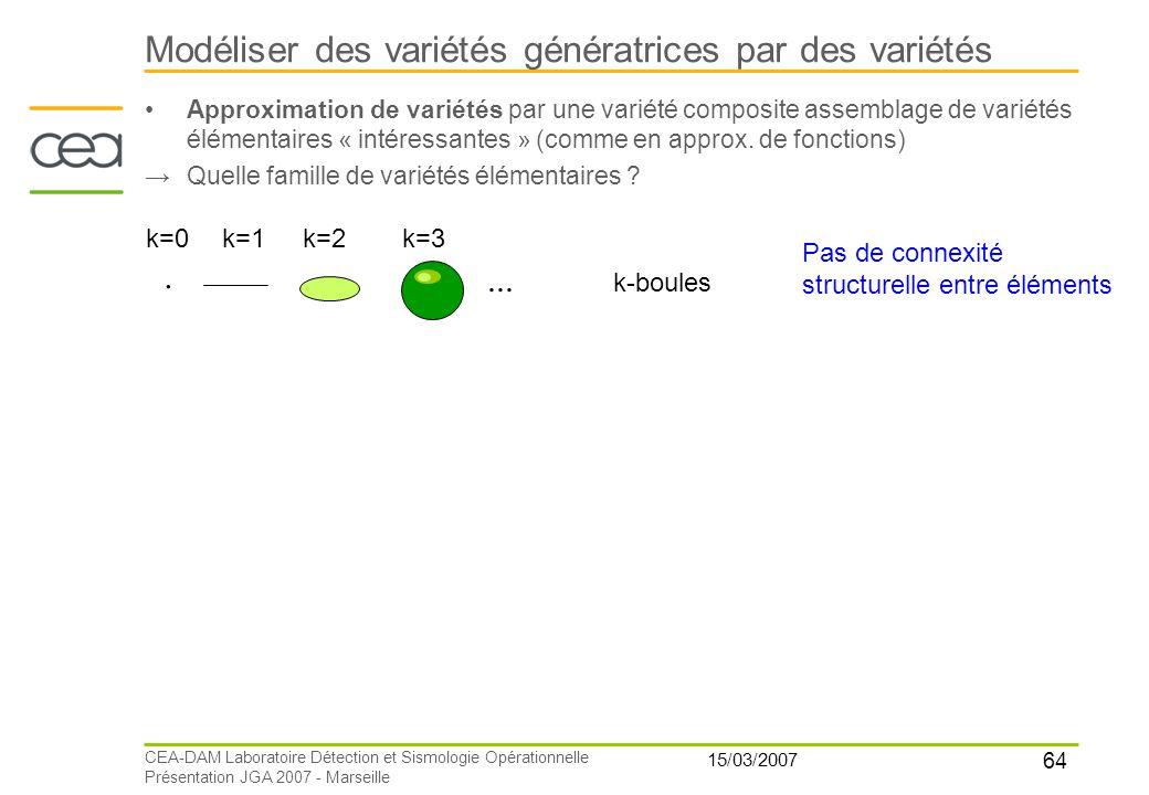 64 15/03/2007 CEA-DAM Laboratoire Détection et Sismologie Opérationnelle Présentation JGA 2007 - Marseille Modéliser des variétés génératrices par des