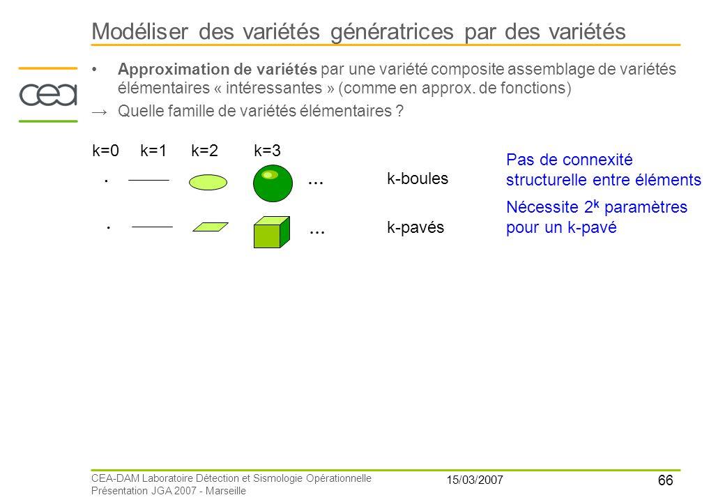 66 15/03/2007 CEA-DAM Laboratoire Détection et Sismologie Opérationnelle Présentation JGA 2007 - Marseille Modéliser des variétés génératrices par des