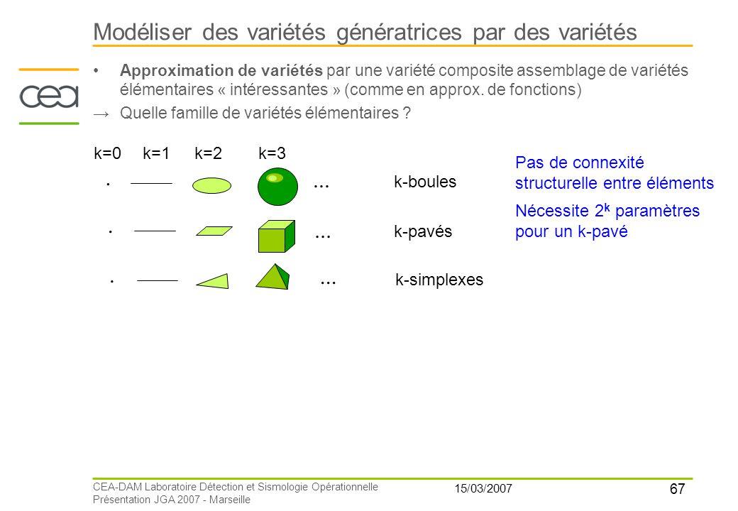 67 15/03/2007 CEA-DAM Laboratoire Détection et Sismologie Opérationnelle Présentation JGA 2007 - Marseille Modéliser des variétés génératrices par des
