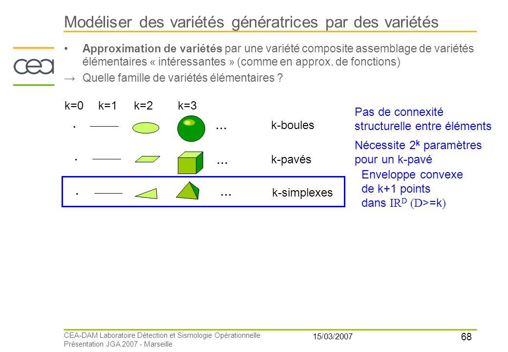 68 15/03/2007 CEA-DAM Laboratoire Détection et Sismologie Opérationnelle Présentation JGA 2007 - Marseille Modéliser des variétés génératrices par des
