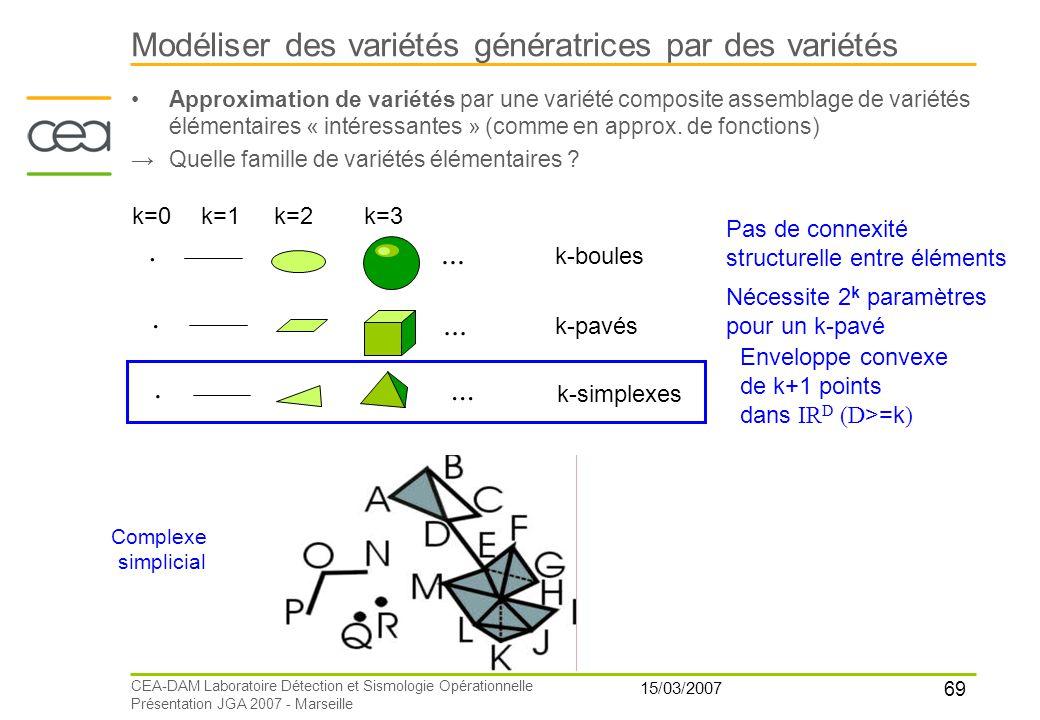 69 15/03/2007 CEA-DAM Laboratoire Détection et Sismologie Opérationnelle Présentation JGA 2007 - Marseille Modéliser des variétés génératrices par des