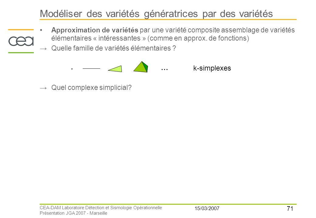 71 15/03/2007 CEA-DAM Laboratoire Détection et Sismologie Opérationnelle Présentation JGA 2007 - Marseille Modéliser des variétés génératrices par des