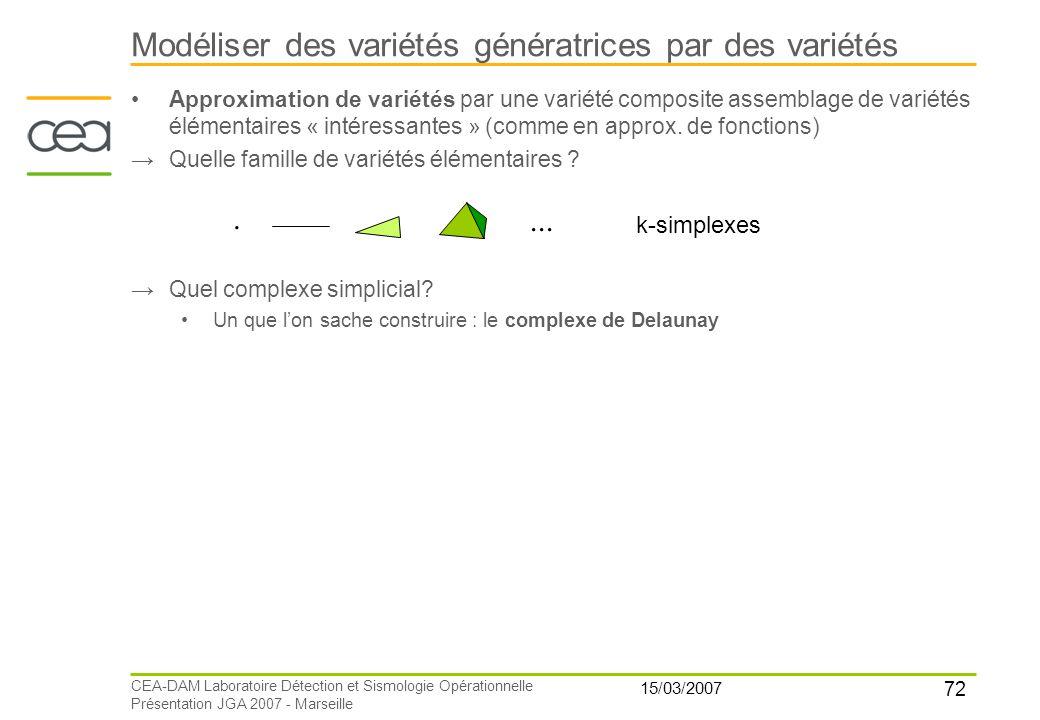 72 15/03/2007 CEA-DAM Laboratoire Détection et Sismologie Opérationnelle Présentation JGA 2007 - Marseille Modéliser des variétés génératrices par des